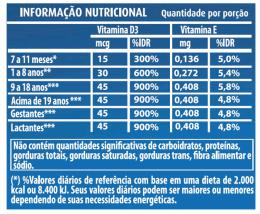 Vitamina D3 Gotas 30ml (1 Gota 15mcg = 600 UI)